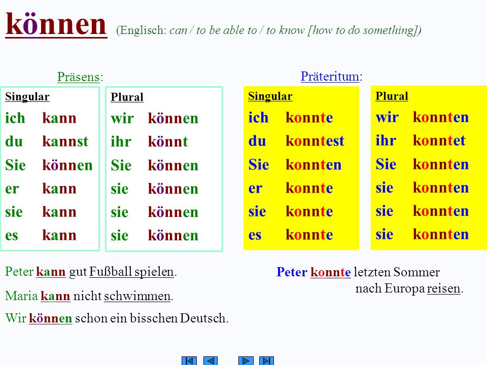 können (Englisch: can / to be able to / to know [how to do something])